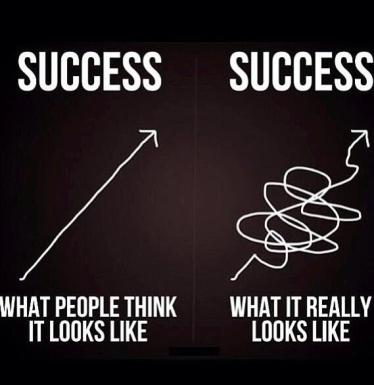 The Journey to Success